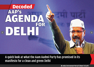 Decoded: AAP's agenda for Delhi