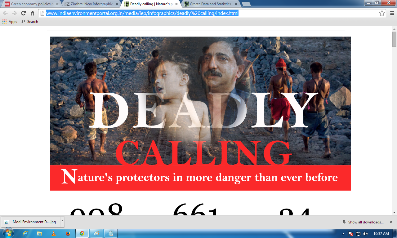 Deadly calling: Nature's protectors in more danger than ever before