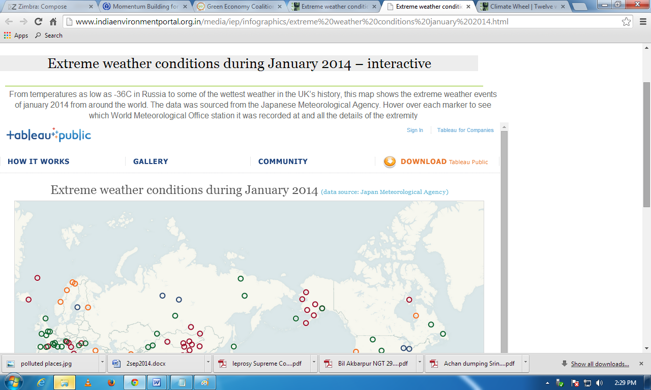 Extreme weather conditions during January 2014